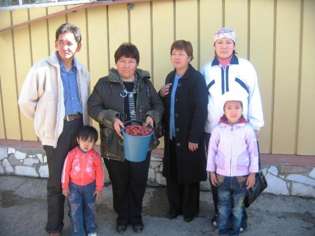Kairkul's Group